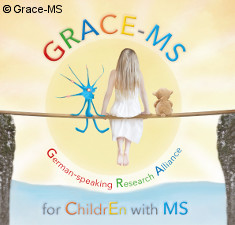 Foto: Logo GRACE-MS